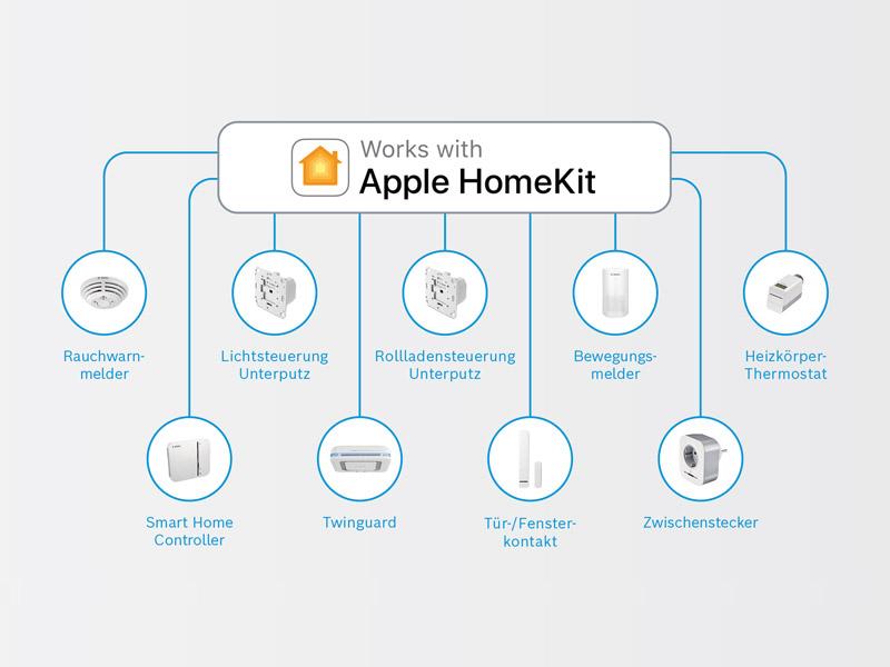 Bosch Smart Home: Karte mit Geräten, die HomeKit kompatibel sind. Darunter das HomeKit kompatible Thermostat.