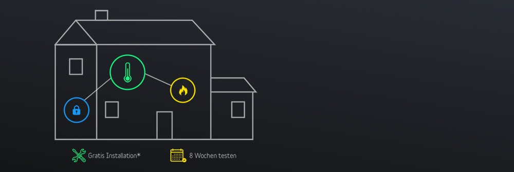Smart Home Produkte von Bosch Smart Home